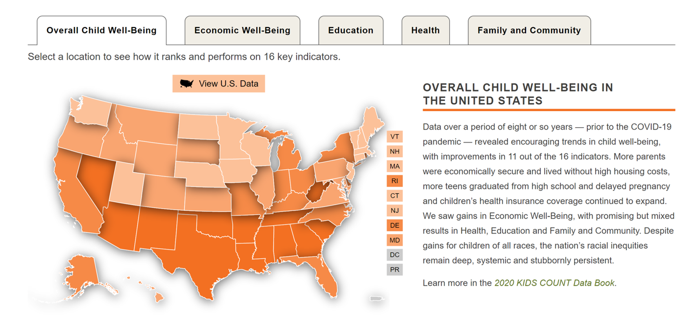 Overall Child Well-Being Interactive Map